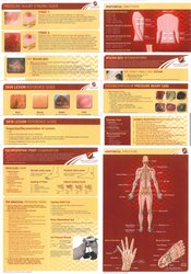 Wound and Skin Care Reference Card Combo Pack