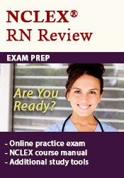 NCLEX RN Review Kit